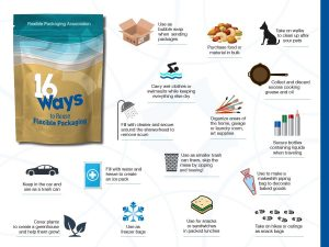 16 ways to reuse flexible packaging